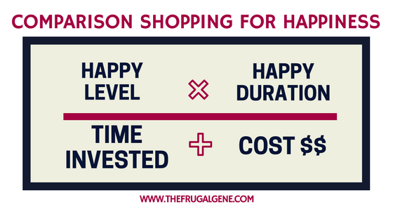 How to Comparison Shop for Happiness