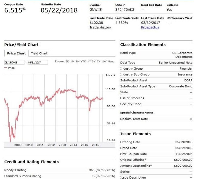 2008 Financial Crisis Profit From The Next Panic The Frugal Prof