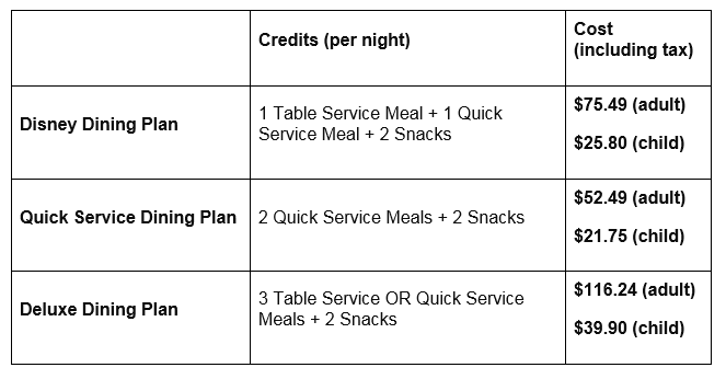 Will the new disney dining plan with alcohol save you money the compare the cost of the 2018 disney dining plan now with alcohol to paying fandeluxe Images