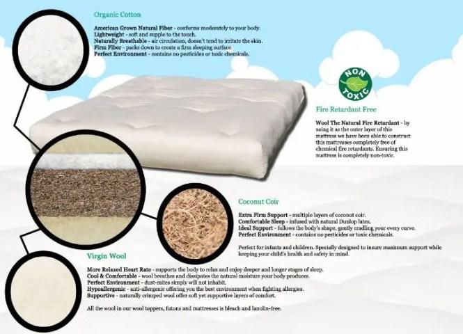 Cocomax Chemical Free Firm Coconut Coir Mattress