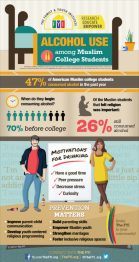 FYI_Infographic_Alcohol Use
