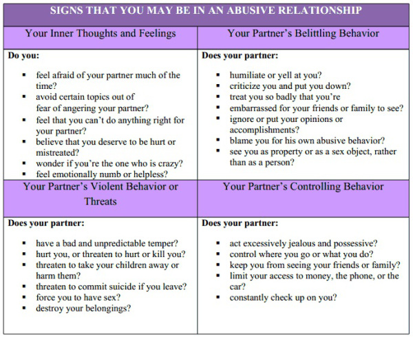 Signs That You May Be in an Abusive Relationship - The