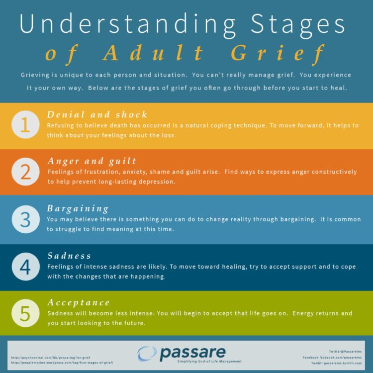 Grief Toolkit4
