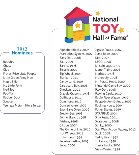 National Toy Hall of Fame Nominee 2013