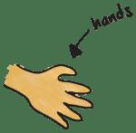 Murder: Hand-squeezing version