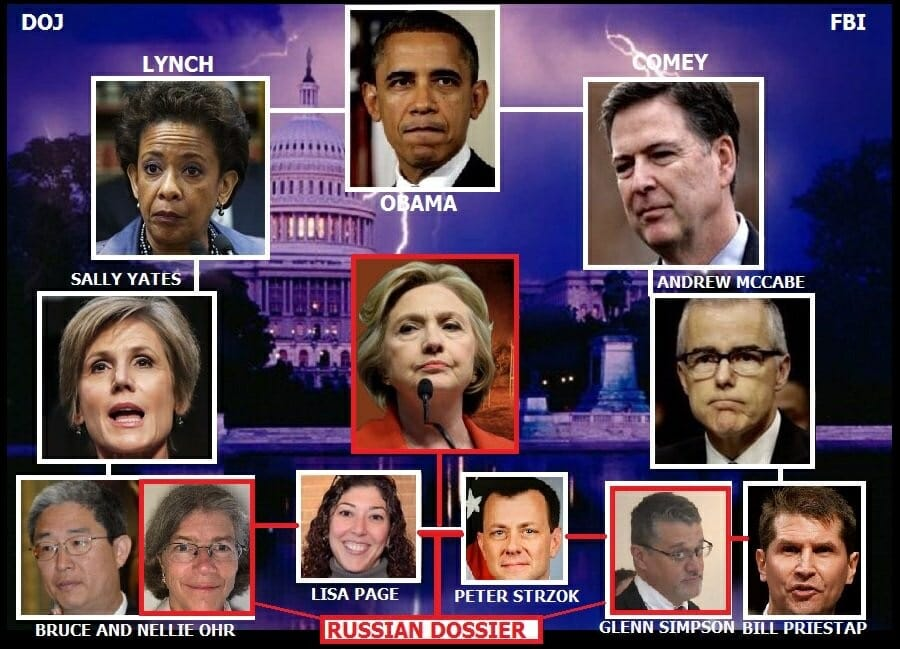 BREAKING: Obama's Deep State FBI and DOJ Caught Synchronizing Anti-Trump Classified Leaks to Liberal Media