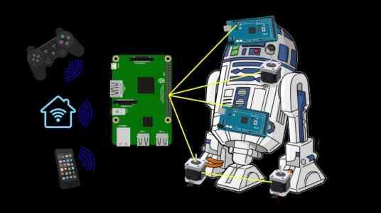 R2-D2 Raspberry Pi