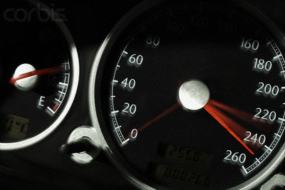 7 Best Tools to Check the Website Loading Speed