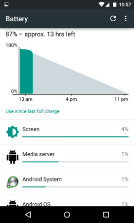 battery estimate