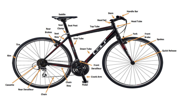 35 Tips to Stay Safe on the Road from The Geeky Cyclist