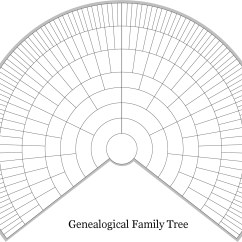 Heredity Family Tree Diagram 2001 Ford Explorer Sport Trac Rear Window Wiring Q Anda Everyone Has Two Trees  A Genealogical