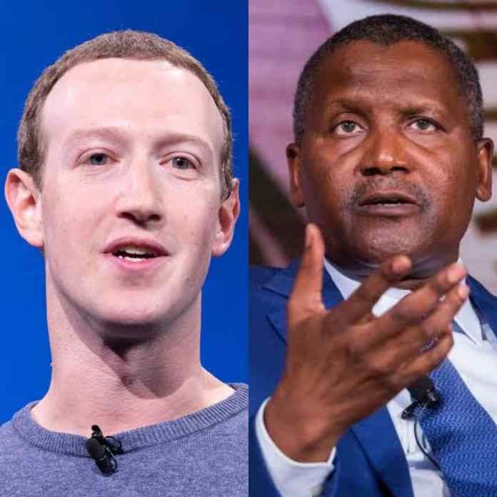 REPORT!!! Mark Zuckerberg Is 7 Times Richer Than Africa's Richest Aliko Dangote