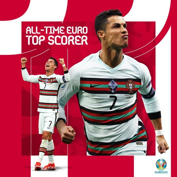 BREAKING: CR7 Set New Record In The Ongoing #Euro2020 - #HUNPOR