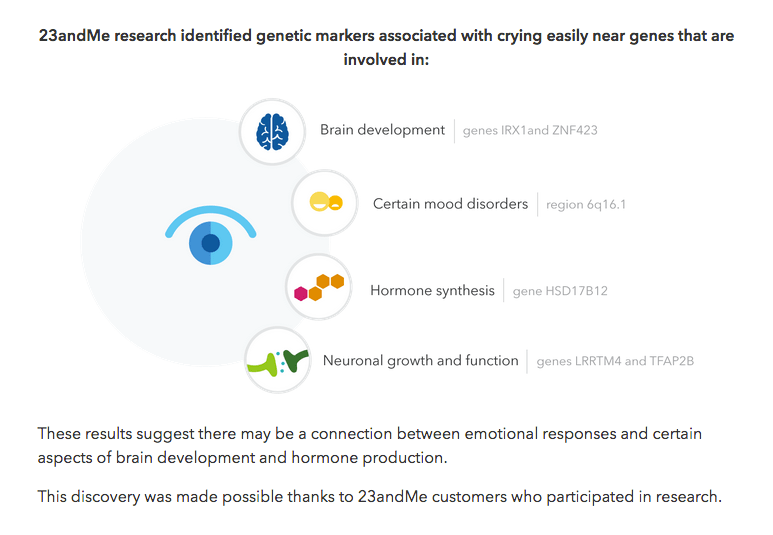 Does adventure really run in my blood? Is travel genetic? These are questions I asked in the process of my 23andme DNA test. So... 23andme where am I from?