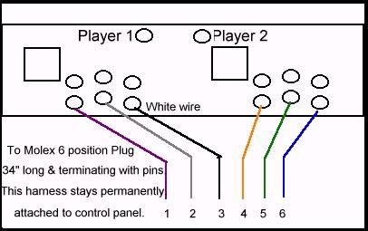Arcade Cabinet Diagram Home Diagram Wiring Diagram ~ Odicis