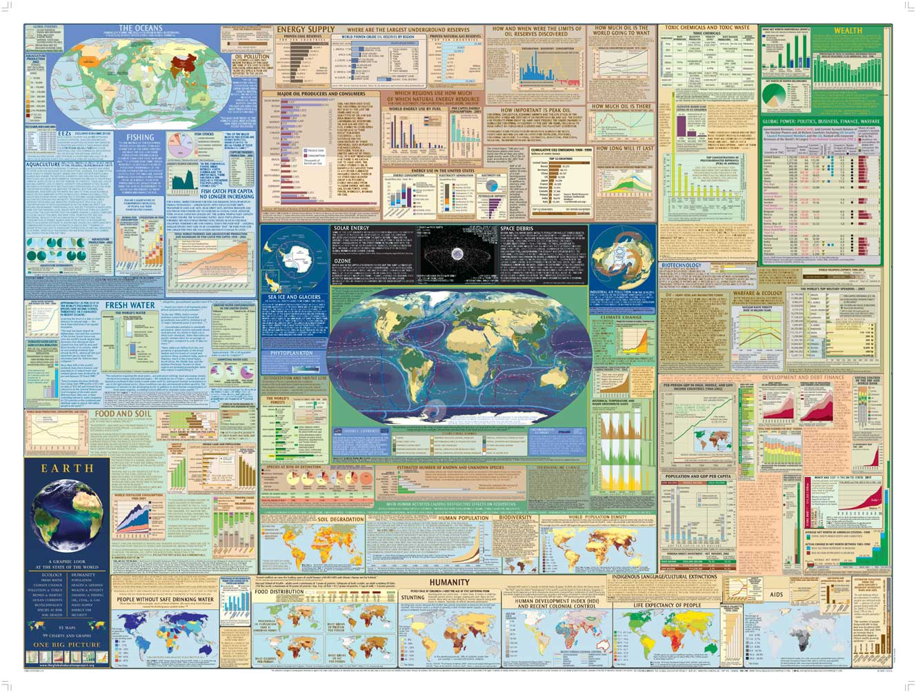 The Earth Wall Chart