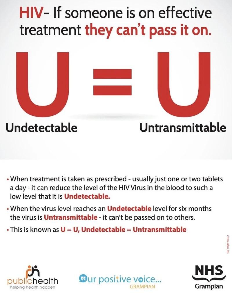 world aids day U=U