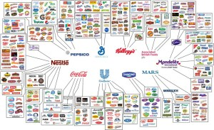 10 BIG COMPANIES THAT CONTROL OUR FOOD