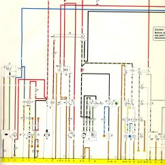 Vw Can Bus Wiring Diagram Of Physical And Chemical Changes 1973 74 Thegoldenbug
