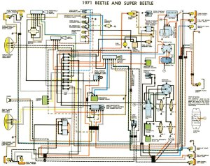 1971 Beetle Wiring Diagram (USA) | TheGoldenBug