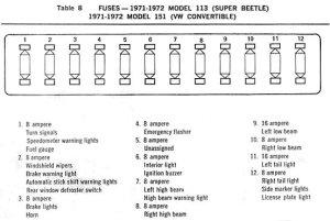 1971 Beetle Wiring Diagram (USA) | TheGoldenBug