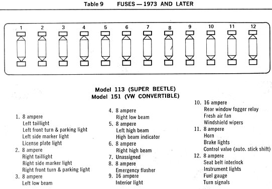 1974 beetle fuse box diagram