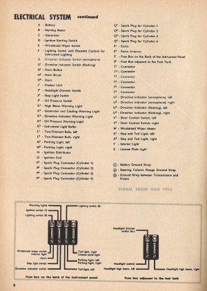 1955 Beetle Wiring Diagram   TheGoldenBug