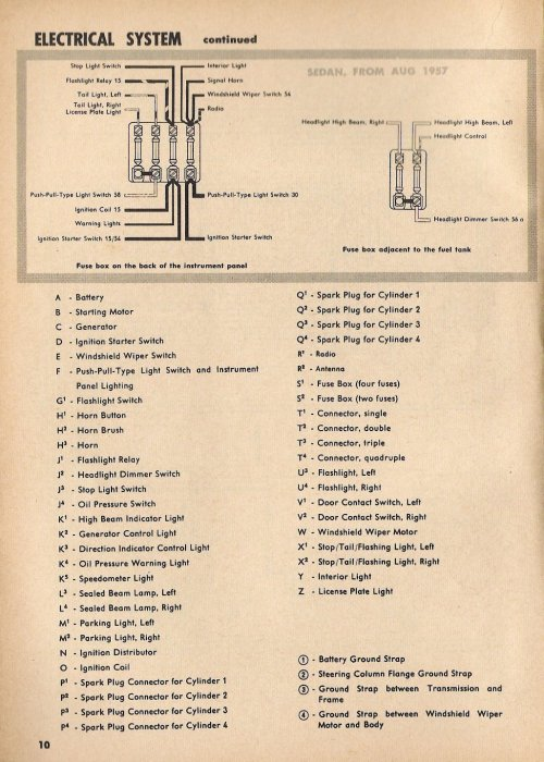 small resolution of 1967 ford fairlane fuse box