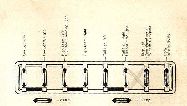 Beetle Fuse Box Diagram 1967 Bus Wiring Diagram Usa Thegoldenbug Com