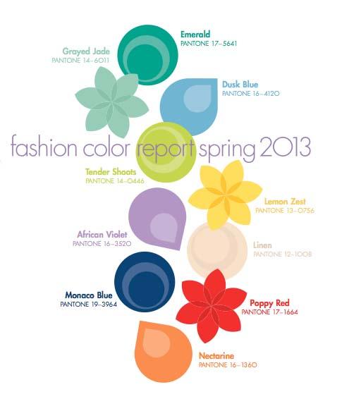 pantone color de moda informe de primavera 2013