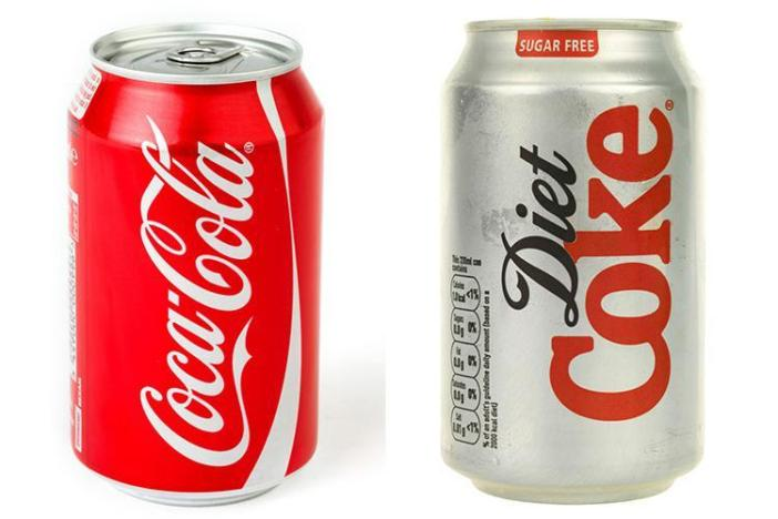 Artificial Sweeteners used in Diet Coke