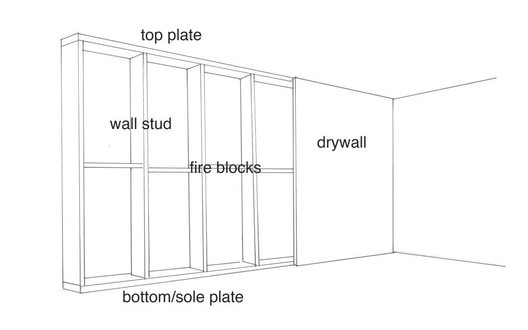 Fuse Box Terminology Meter Box Wiring Diagram ~ Elsalvadorla