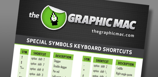 Special Symbols Keyboard Shortcut Chart The Graphic Mac