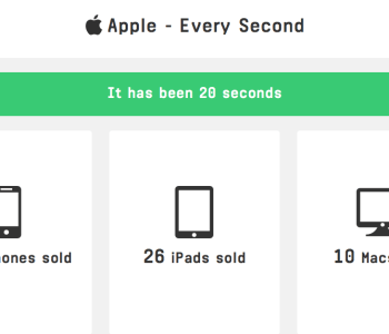 Apple Every Second