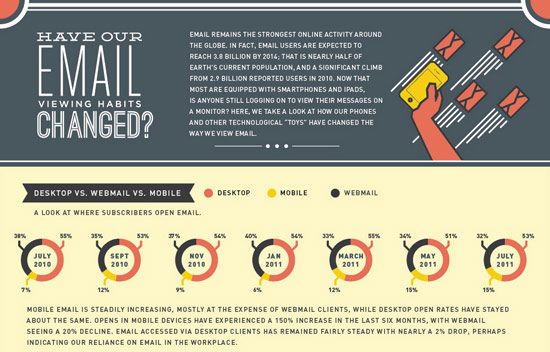 email client marketshare infographic