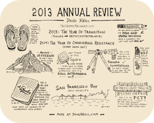2013 Annual Review Web