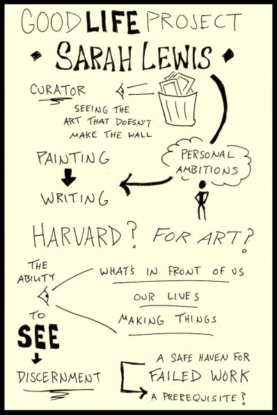 Sarah Lewis Good Life Project Sketchnotes Web (1) - Jonathan Fields, Doug Neill, curator, painting, writing, harvard, art, the ability to see, safe haven for failed work