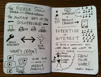 The Multiple Hats Of The Solopreneur - The Fizzle Show Sketchnotes