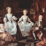 The Graham Children 1742 William Hogarth National Gallery, London