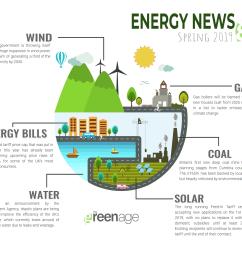energy news spring 2019 [ 1828 x 1640 Pixel ]
