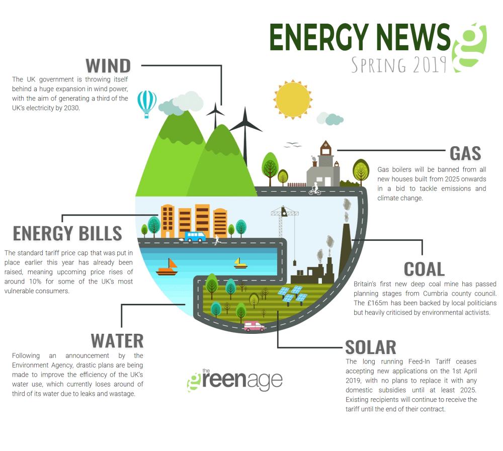 medium resolution of energy news spring 2019