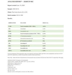 Full Spectrum lab report