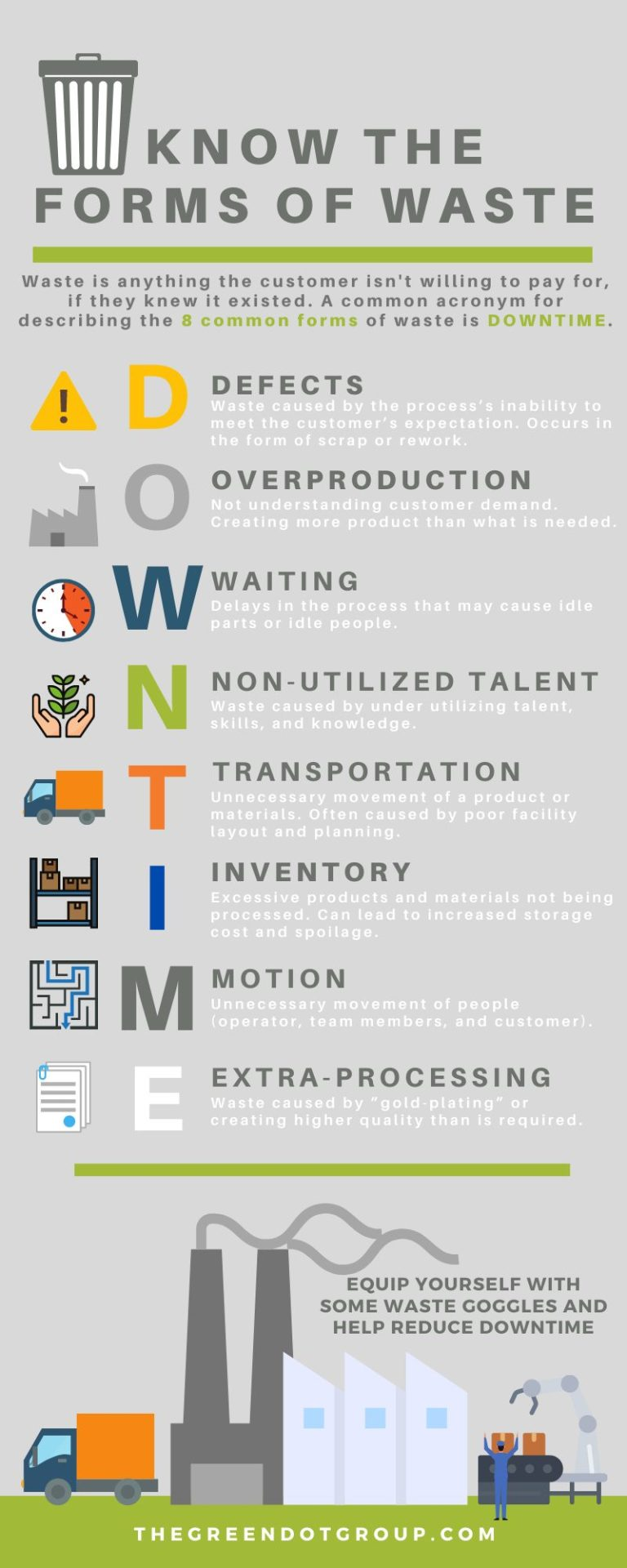 There are 8 forms of process waste that exist. A common acronym for summarizing the different types of waste is DOWNTIME. DOWNTIME stands for defects, overproduction, waiting, non-utilized talent, transportation, inventory, motion, and extra-processing