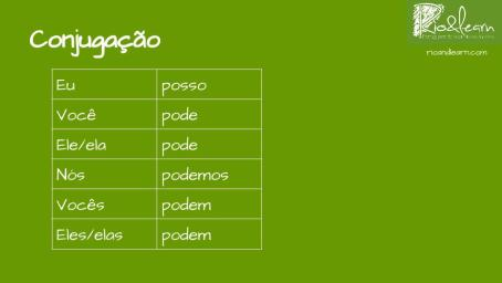 learn Portuguese for Spanish Speakers