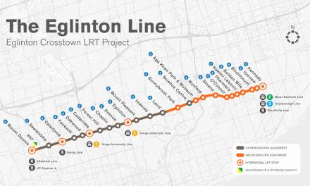 Metrolinx Ontario Line Meeting – June 17