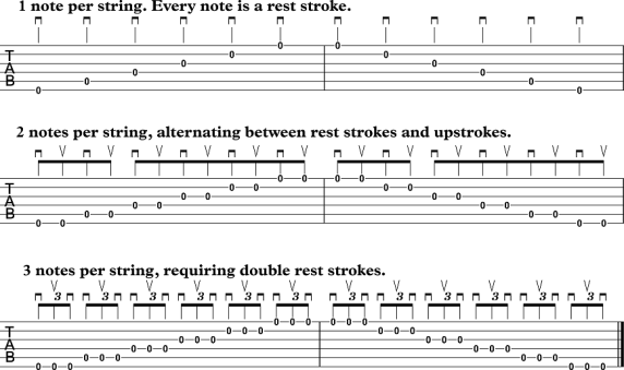 An Introduction To Gypsy Jazz Lead Guitar Picking Exercises