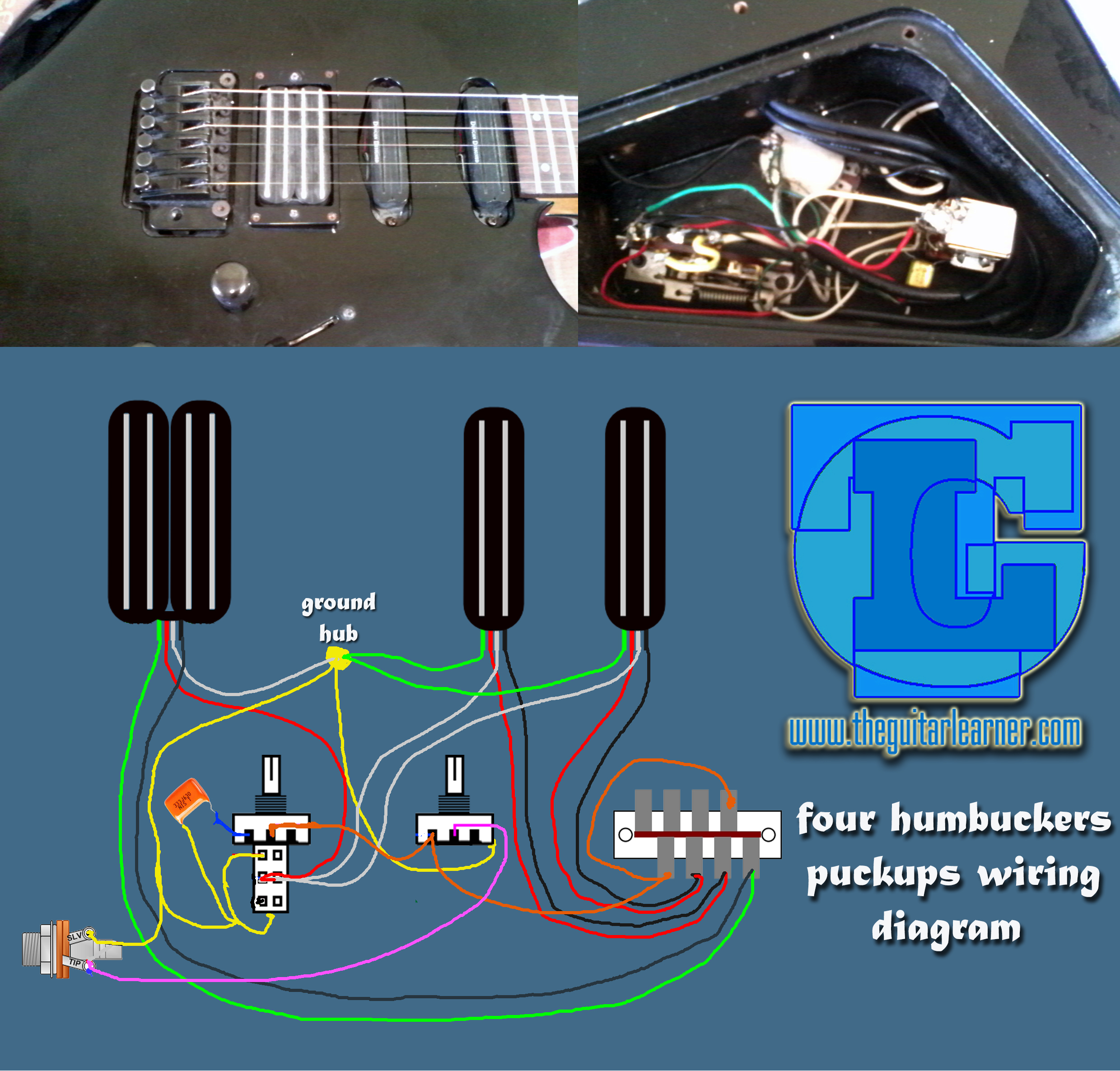 four humbuckers pickup wiring diagram hotrails and quadrail rh theguitarlearner com fernandes bass guitar wiring diagram