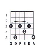 G 9 Guitar Chord Chart and Fingering (G Dominant 9