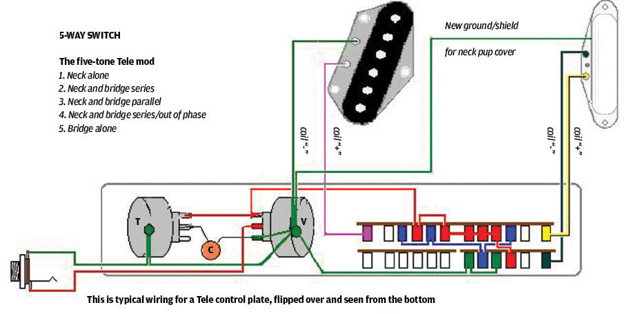 Screen Shot 2016 06 13 at 15.15.34?resize\\\\\\\\\\\\\\\=665%2C333 rothstein guitars u2022 serious tone for the serious player on standard telecaster wiring diagram at honlapkeszites.co