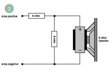 Amp zu laut. sind lautsprecher mit niedrigem Wirkungsgrad